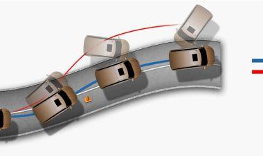 Hệ thống cân bằng điện tử ABS + ESP