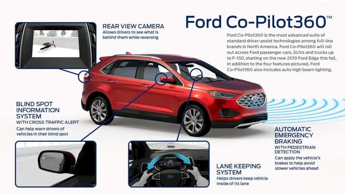 Ford Explorer 2021 được trang bị công nghệ Ford Co-Pilot360 có gì đặc biệt?