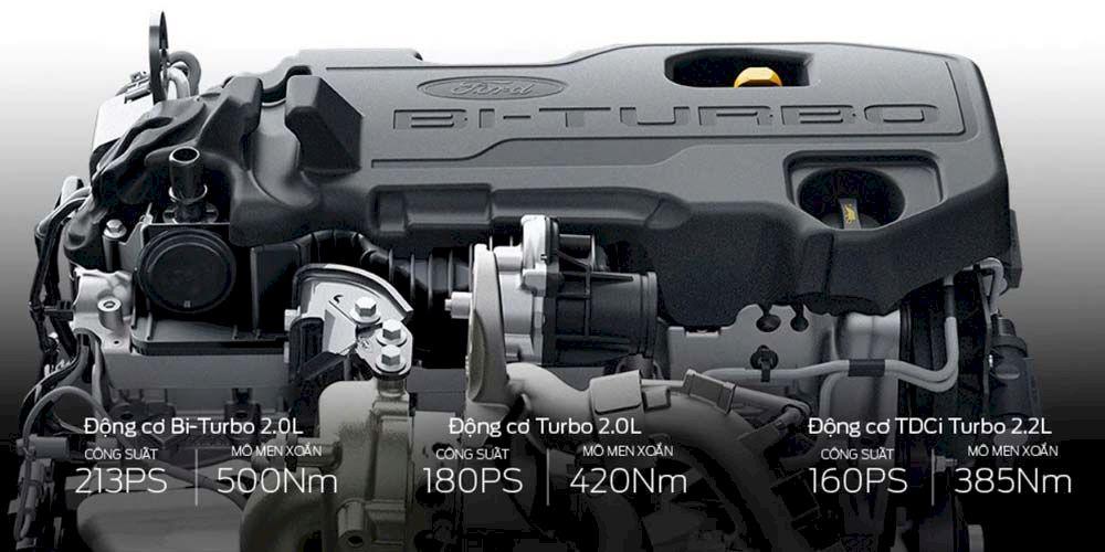 Ford Everest 2021 sử dụng loại động cơ ?