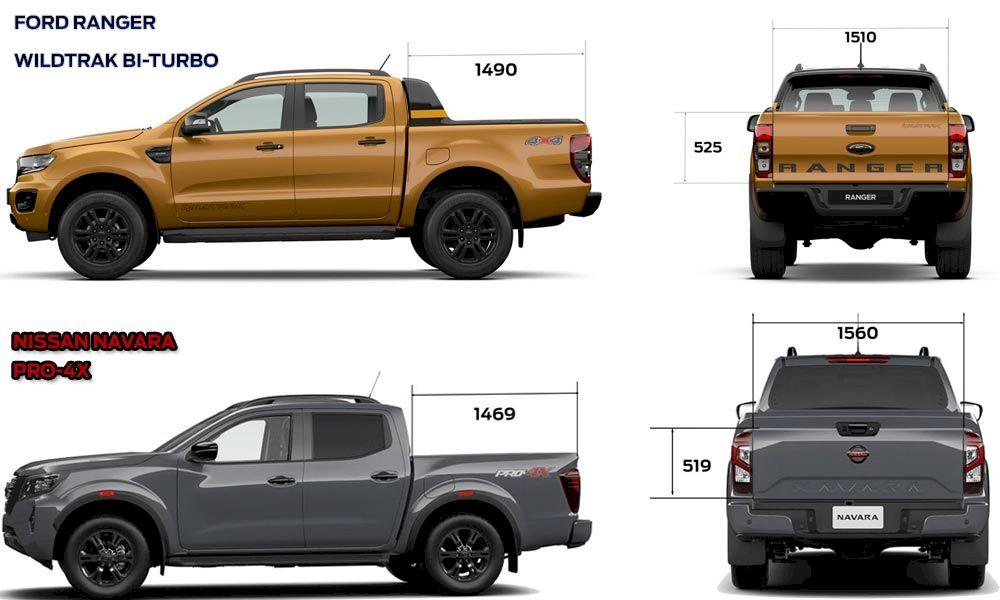 So sánh, đánh giá Ford Ranger và Nissan Navara Phần đuôi xe