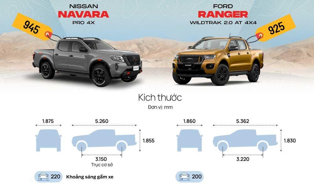 So sánh, đánh giá Ford Ranger và Nissan Navara về kích thước