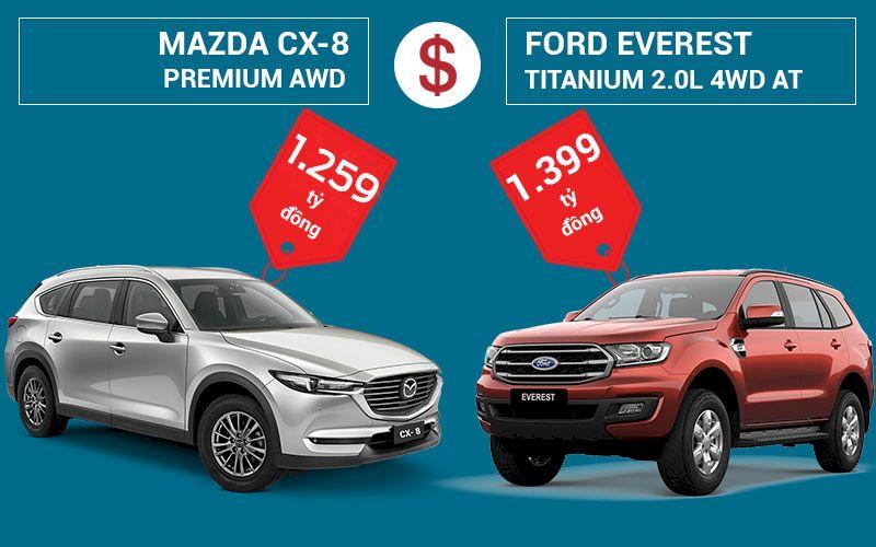 So sánh, đánh giá Mazda CX-8 Premium AWD và Ford Everest Titanium 2.0L 4WD